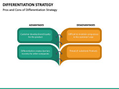 Differentiation Strategy PPT Slide 27
