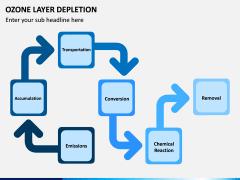 Ozone Layer Depletion PPT Slide 15