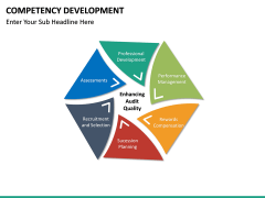 Competency Development PPT slide 31