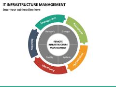 IT Infrastructure Management PPT Slide 37