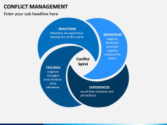 Conflict Management PPT Slide 15