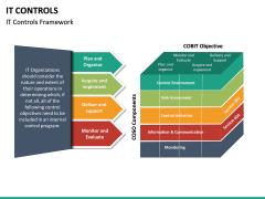 IT Controls PPT Slide 20