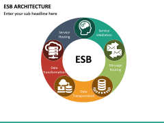 ESB Architecture PPT Slide 25