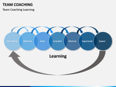 Team Coaching PPT slide 15