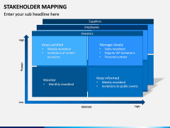 Stakeholder Mapping PPT Slide 7