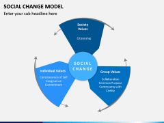 Social Change Model PPT Slide 1