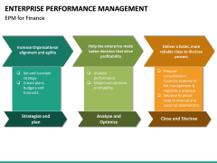 Enterprise Performance Management PPT slide 32