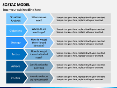 SOSTAC Model PPT Slide 9
