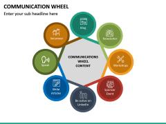 Communication Wheel PPT Slide 16
