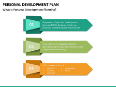 Personal Development Plan PPT Slide 43