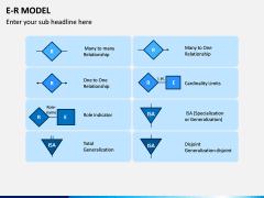 E-R Model PPT Slide 4