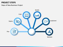 Project Steps PPT Slide 2