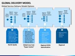 Global Delivery Model PPT Slide 10