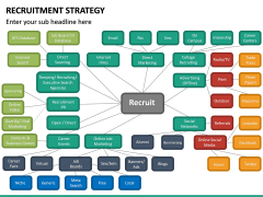 Recruitment Strategy PPT Slide 45