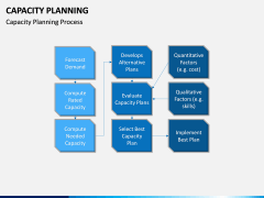 Capacity Planning PPT Slide 8