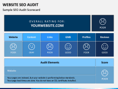 Website SEO Audit PPT Slide 7