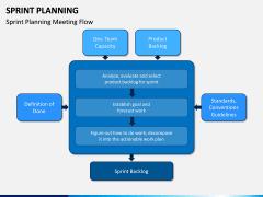 Sprint Planning PPT Slide 8