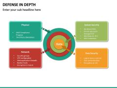 Defense in Depth PPT Slide 25