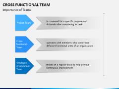 Cross functional teams PPT slide 10