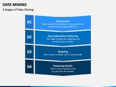 Data Mining PPT Slide 8