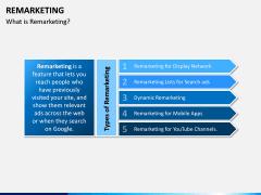 Remarketing PPT Slide 1