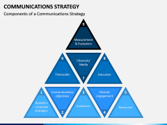 Communications Strategy PPT slide 2