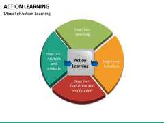 Action Learning PPT Slide 20