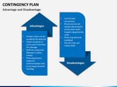 Contingency Plan PPT Slide 14