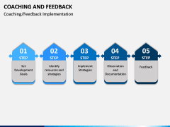 Coaching and Feedback PPT Slide 8