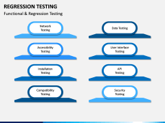 Regression Testing PPT Slide 8