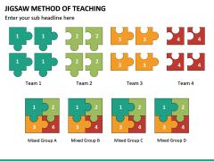 Jigsaw Method of Teaching PPT Slide 14