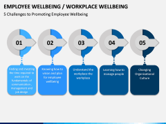 Employee Wellbeing PPT Slide 13