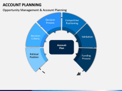 Account Planning PPT Slide 3