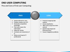End User Computing PPT Slide 12