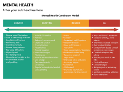 Mental Health PPT Slide 31