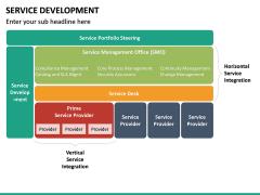 Service Development PPT Slide 25
