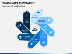 Project Scope Management PPT Slide 4