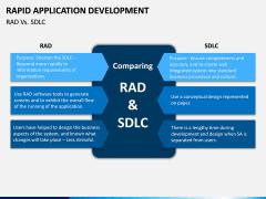 Rapid Application Development PPT Slide 18