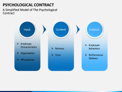 Psychological Contract PPT Slide 8