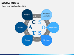 SOSTAC Model PPT Slide 7