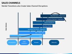 Sales Channels PPT Slide 11