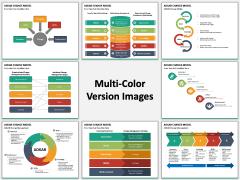Adkar Change Model PPT slide MC Combined