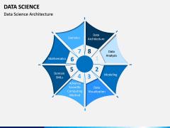 Data Science PPT Slide 13