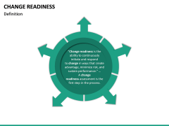 Change Readiness PPT Slide 16