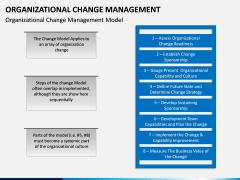 Organizational Change Management PPT Slide 7