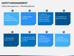 Safety management PPT slide 6