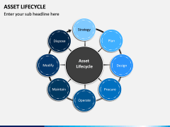 Asset Lifecycle PPT Slide 5