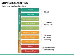 Strategic Marketing PPT Slide 28