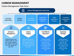 Carbon Management PPT Slide 12