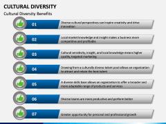 Cultural Diversity PPT Slide 11